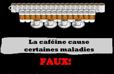 Le café n'est pas nécessairement le plus grand danger pour l'hypertension